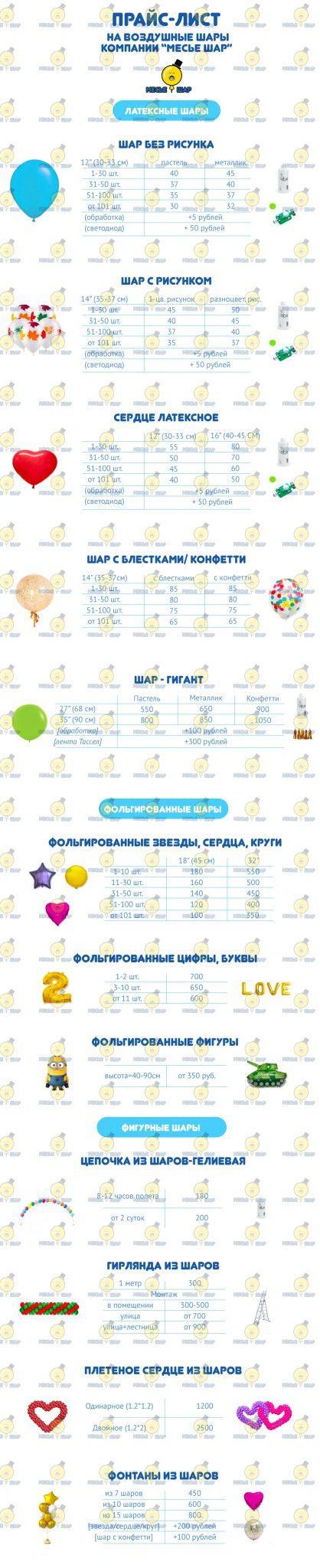 Прайс-лист на воздушные шары в Санкт-Петербурге